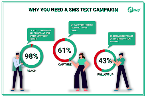 text campaign